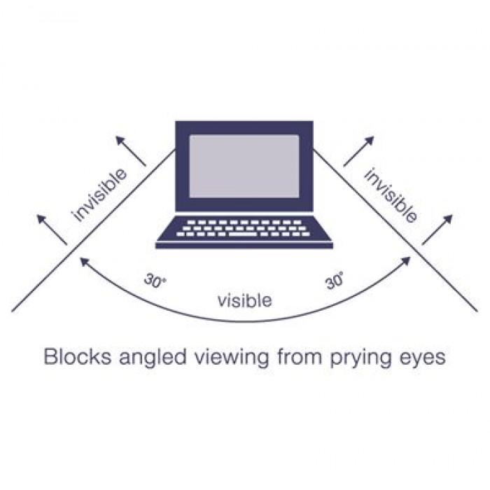 شاشة الخصوصية من تارجوس